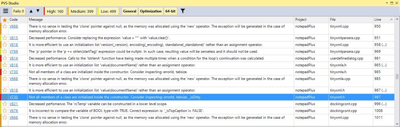 Searching for Errors Using PVS-Studio - Cprogramming com